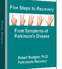 Five Steps to Recovery